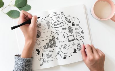 Branding Basics Part 1: Determining Your Goals and Objectives